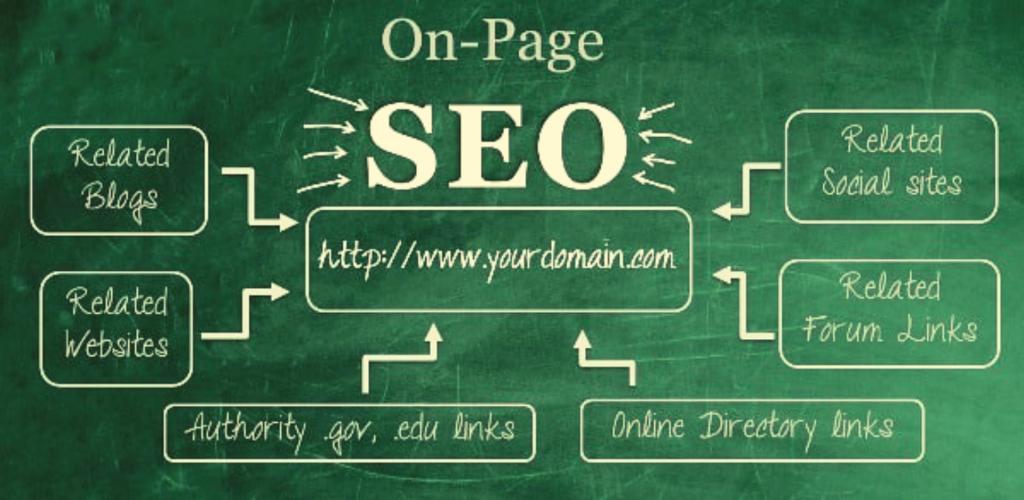 Gunakan posting dan Page untuk mencapai SEO