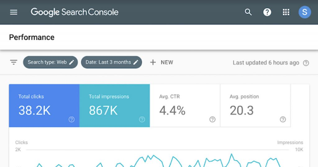 Manfaat Google Search Console
